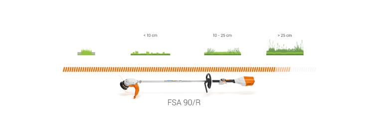 FSA 90 R