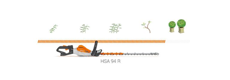 HSA 94 R