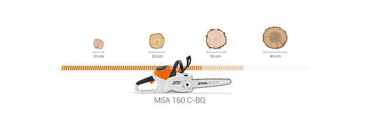MSA 160 C-BQ